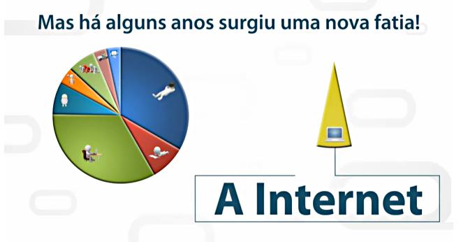 a-ascensao-do-marketing-online-e-a-queda-da-midia-tradicional